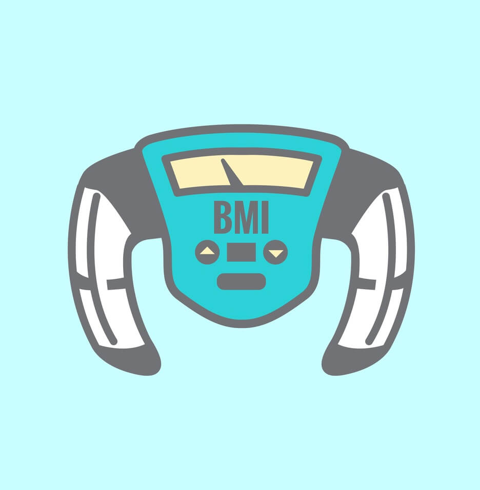 BMI grafik